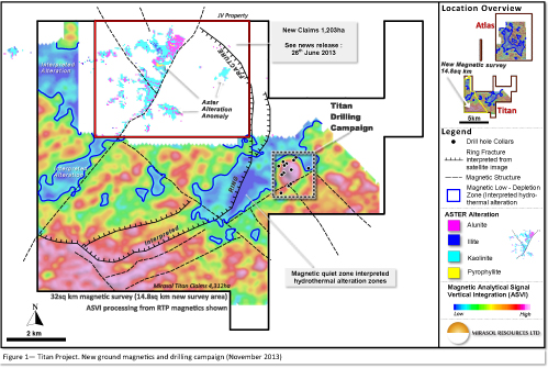 Figure 1 – Titan Project, New Ground Magneties and drilling campaign (November 2013)