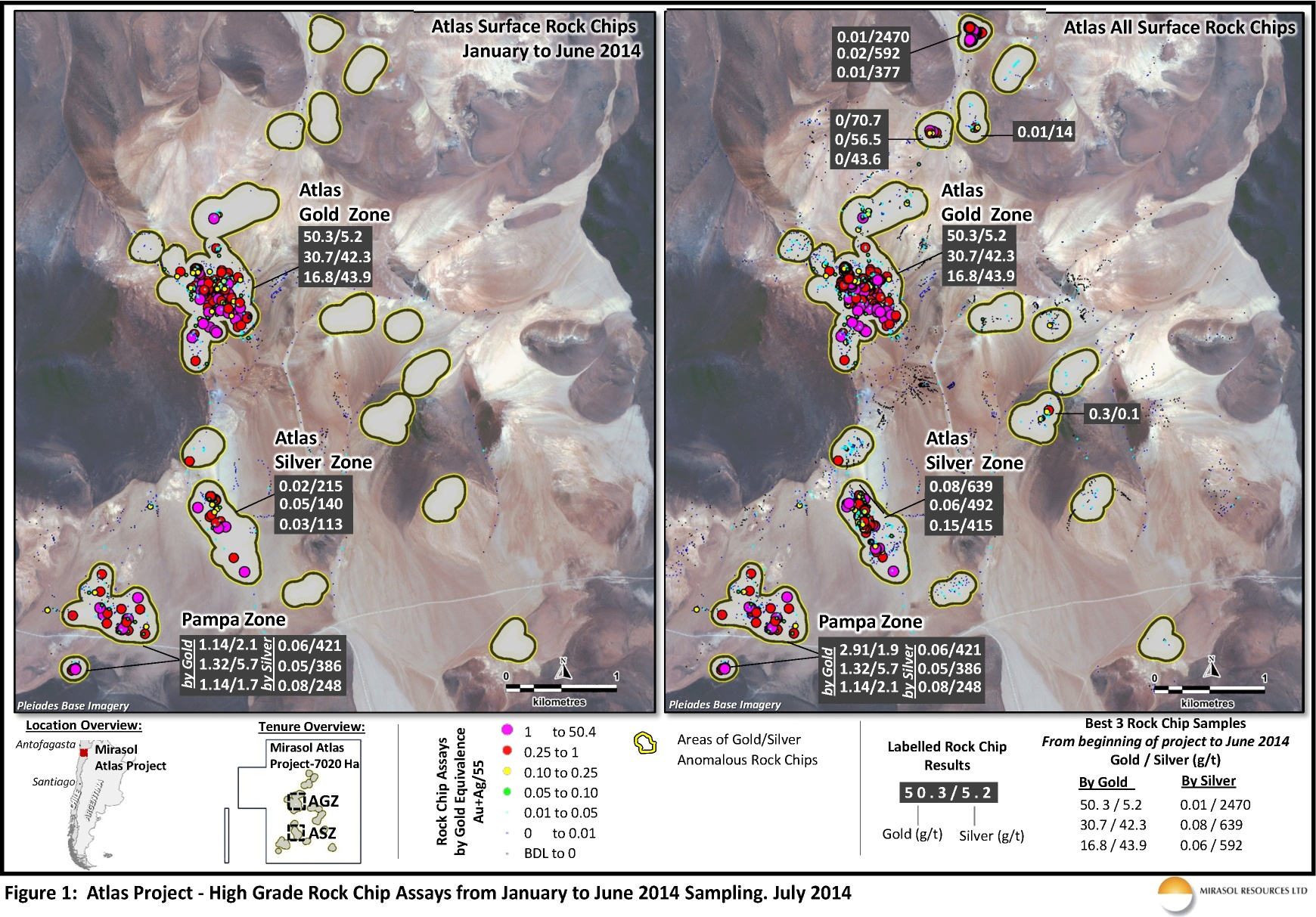 Figure 1: Atlas Project – High Grade Rock Chip Assays from January to June 2014 Sampling. June 2014