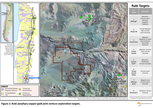 Figure 1: Rubi porphyry copper-gold joint venture exploration targets.