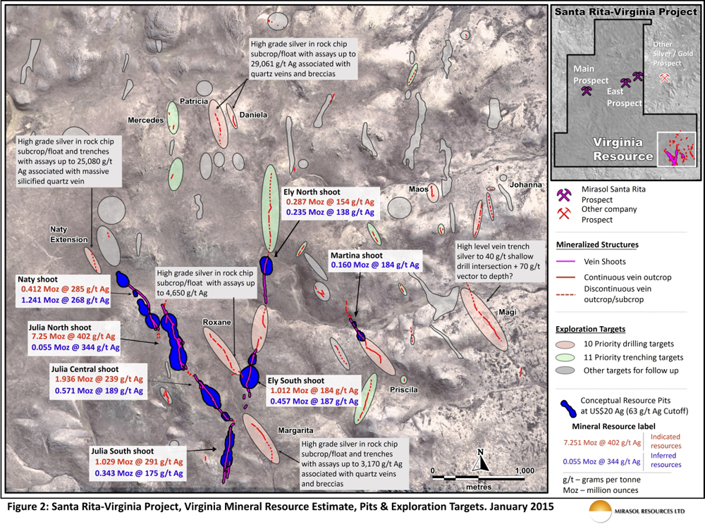 Figure 2: Santa Rita-Virginia Project, Virginia Mineral Resource Estimate, Pits & Exploration Targets. January 2015
