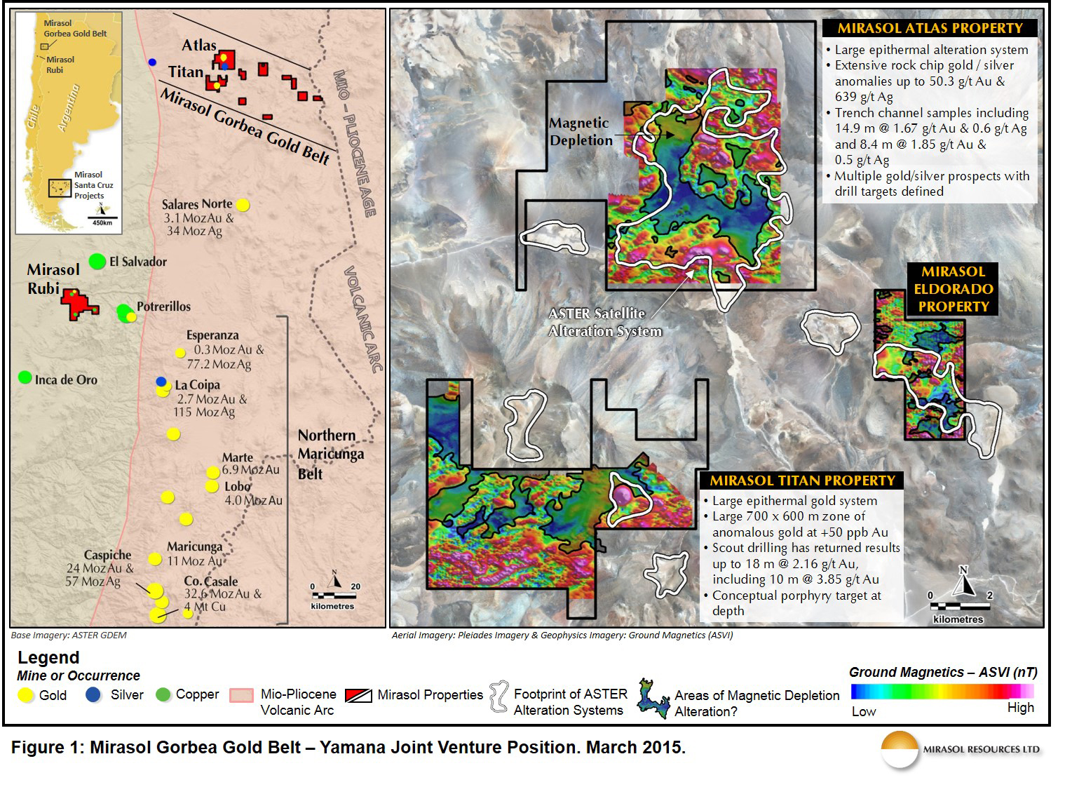 Figure 1: Mirasol Gorbea Gold Belt - Yamana Joint Venture Position. March 2015
