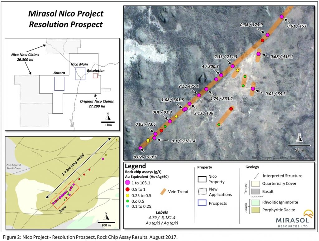 Nico Project - Resolution Prospect, Rock Chip Assay Results. August 2017