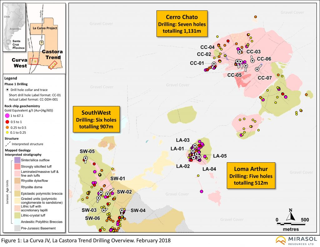 Figure 1 La Curva JV La Castora Trend Drilling Overview
