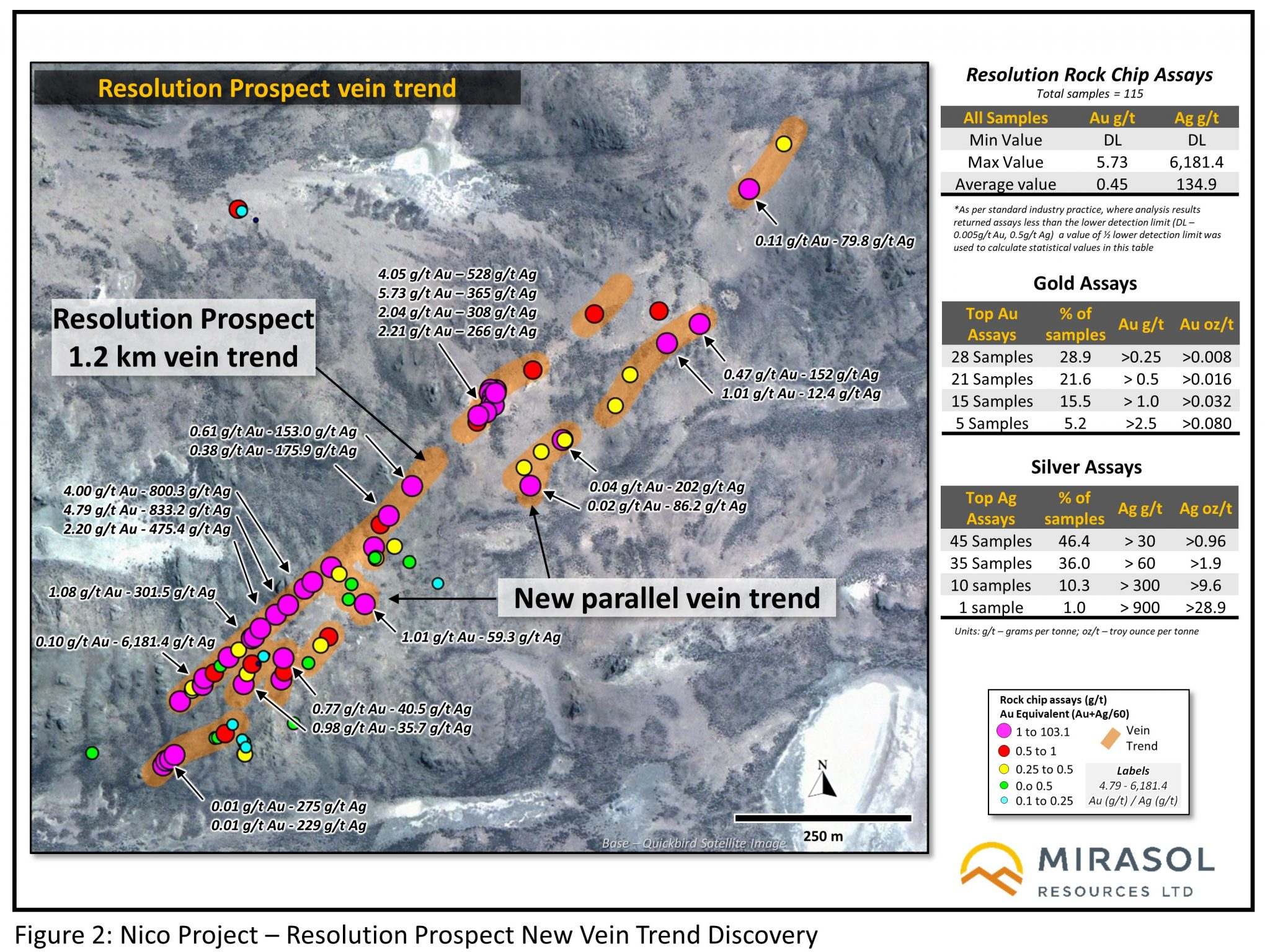 Mirasol Upgrades Resolution Trend and Identifies New Vittoria Vein ...