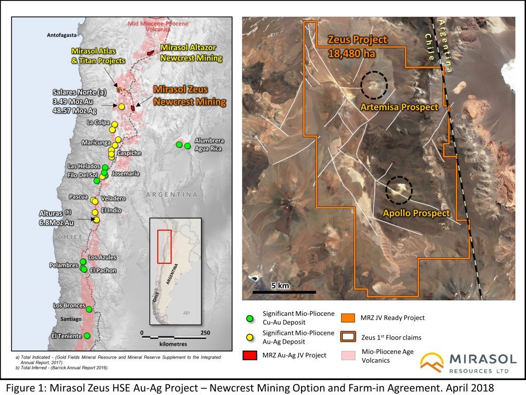 Figure 1: Mirasol Zeus HSE Au-Ag Project – Newcrest Mining Option and Farm-in Agreement. April 2018